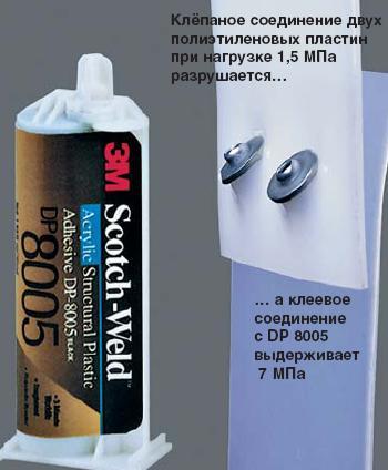 Двухкомпонентный клей 3М DP8005